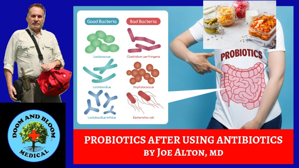 Video: Probiotics After Antibiotic Therapy
